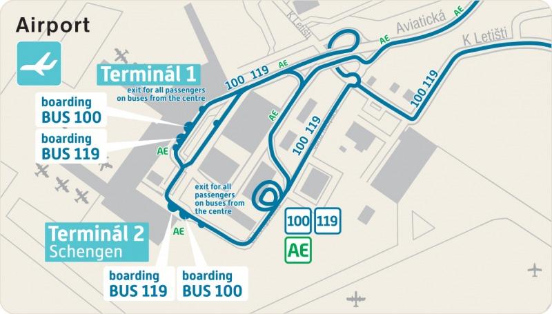 Prague Airport Transport Information